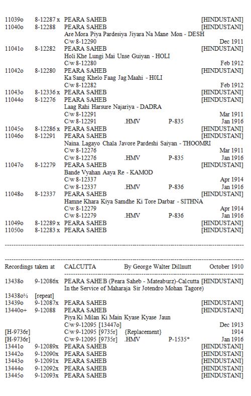 Peara Saheb Discography, Page 14