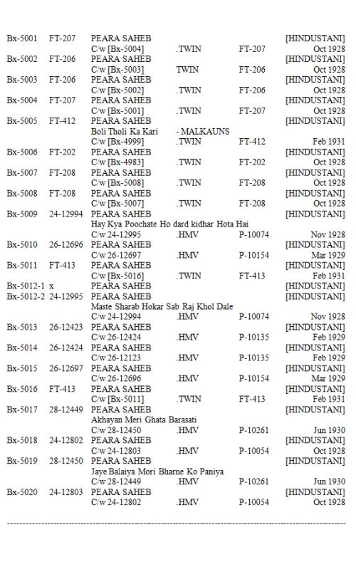 Peara Saheb Discography, Page 34
