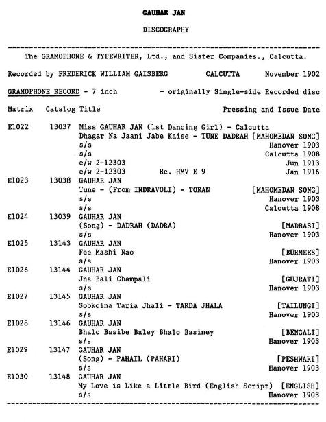 Gauhar Jan Discography, Page 1. by Michael Kinnear