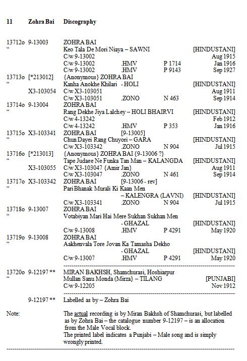 Zohra Bai Discography, Page 11