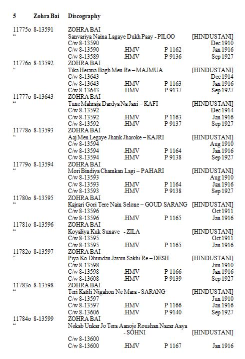 Zohra Bai Discography, Page 5