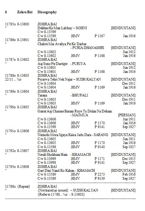 Zohra Bai Discography, Page 6