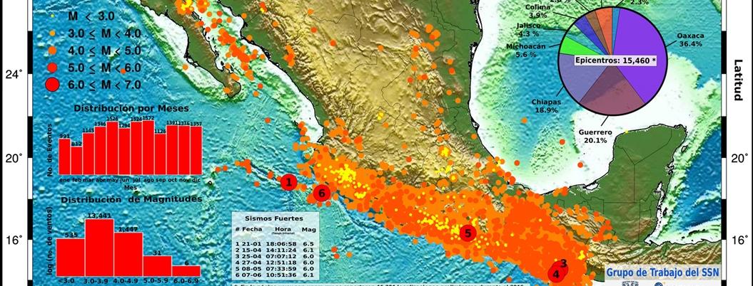 Temblores leves mueven a México; se registran 63 sismos en 12 horas