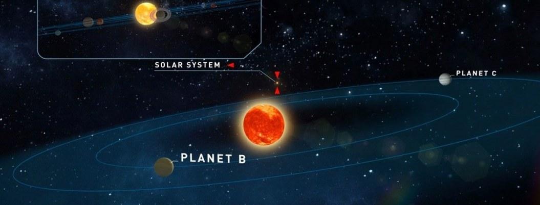 Hallan 2 planetas similares a la Tierra; capaces de albergar vida