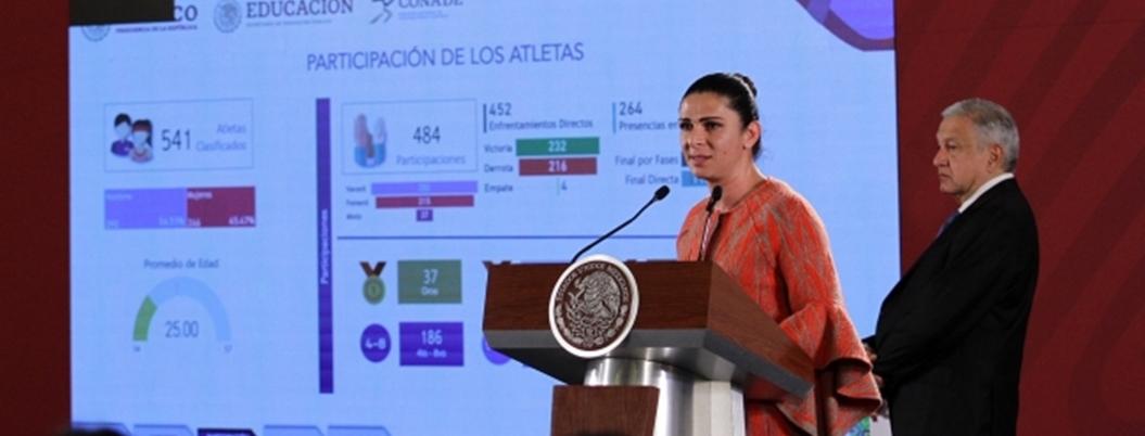 Ana Guevara se envalentona: pedirá 2 mil mdp para Conade