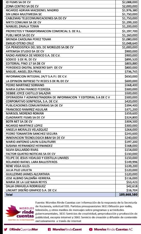"""""""El Cuauh"""" pagó casi 23 millones de pesos a TV Azteca por cuidar su imagen 2"""