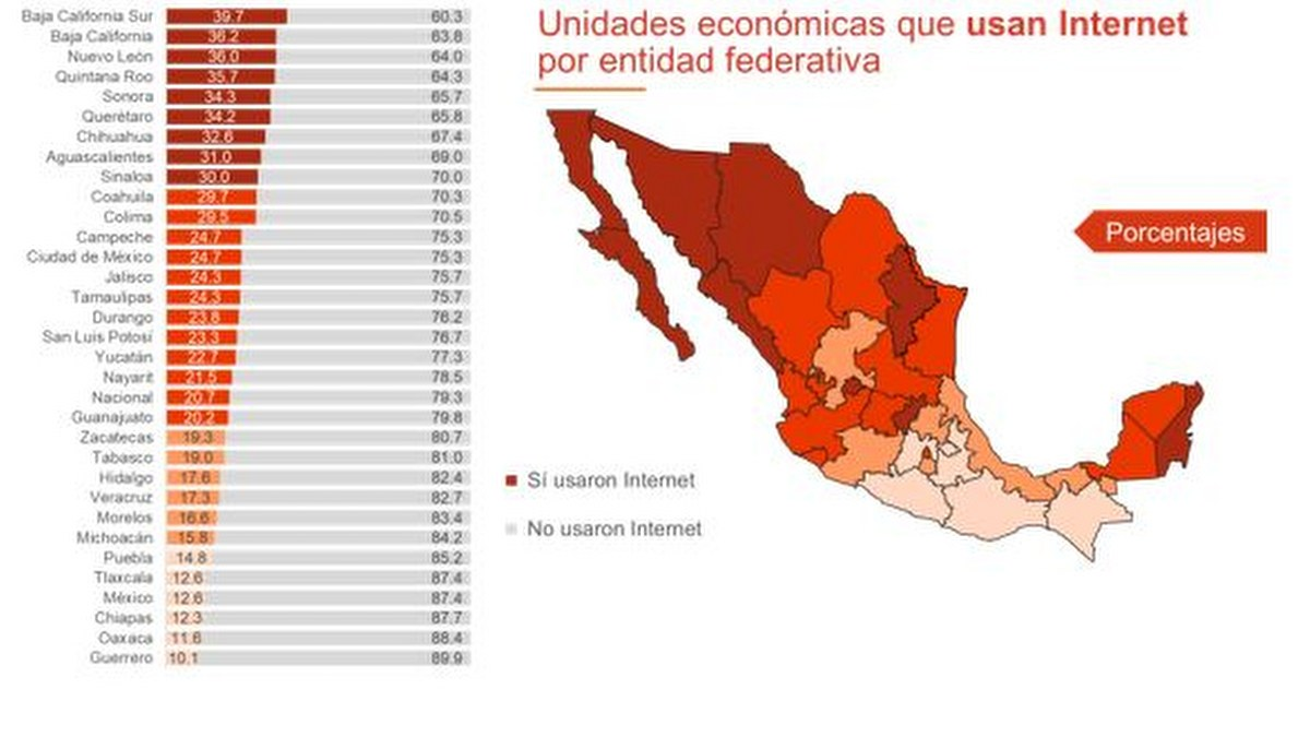 En México una de cada cinco unidades económicas utiliza Internet para desarrollar sus actividades 1