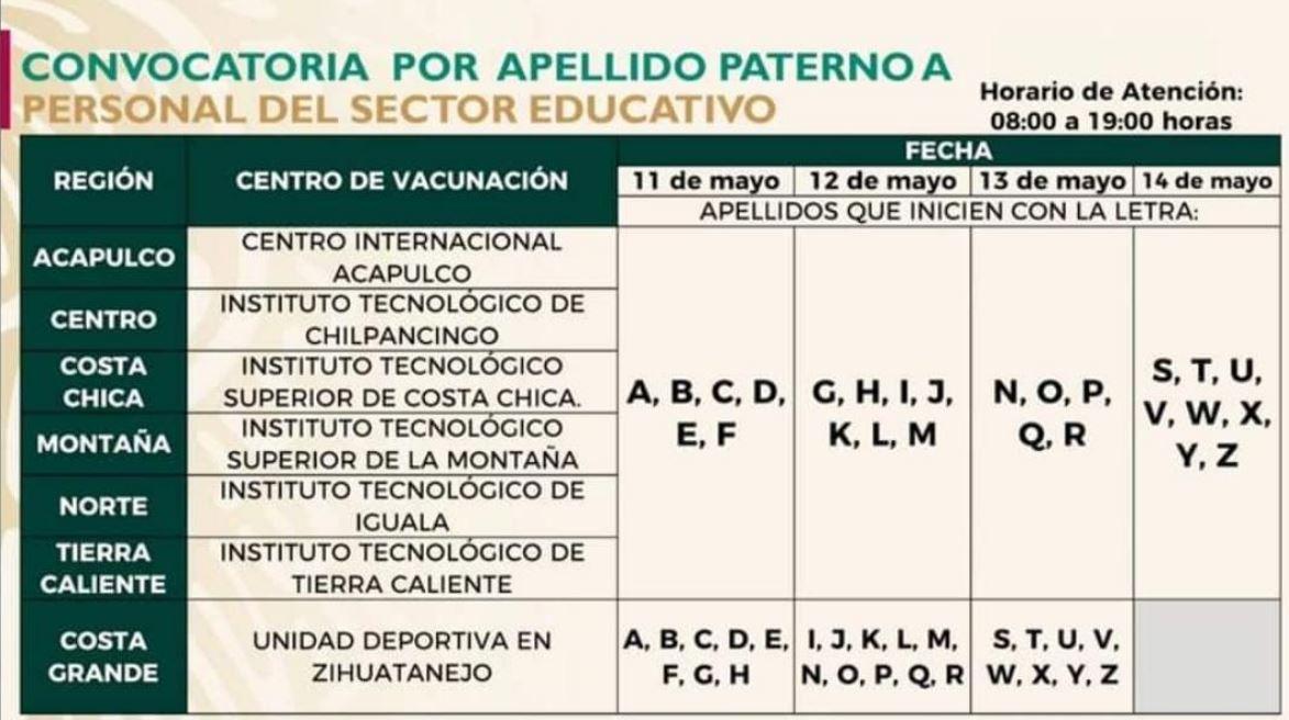 Personal educativo será vacunado del 11 al 14 de mayo en Guerrero 1