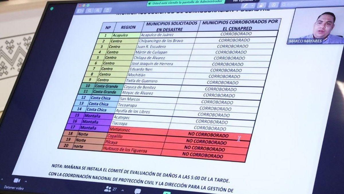 Guerrero: declaran zona de desastre para 16 de los 20 municipios afectados por el sismo 2