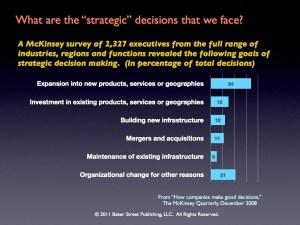 McKinsey Survey Results.012