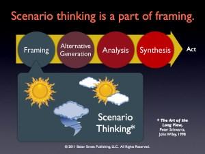 ScenarioThinking20121125.003