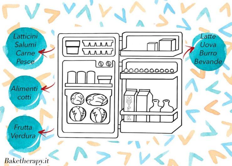 5 regole per organizzare il frigorifero