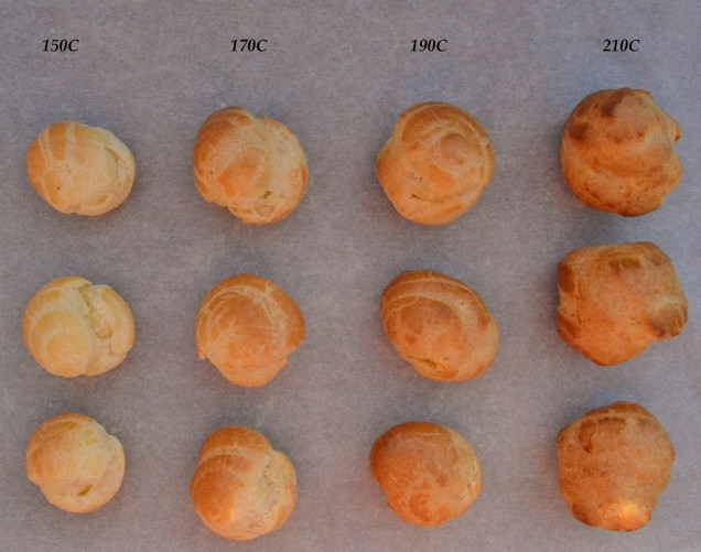 Choux pastry baked at different temperatures