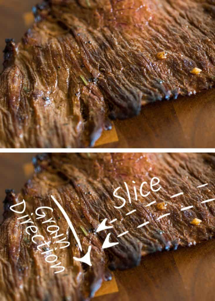 Close up collage photo of the grain direction in carne asada flap meat with text.