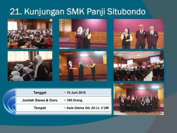 SMK Panji Situbondo