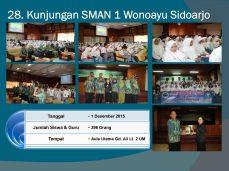 SMAN 1 Wonoayu Sidoarjo