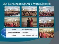 SMAN 1 Waru Sidoarjo