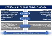 Materi Jumpa Pers Sistem Seleksi Masuk PTN 2019 | Slide-3