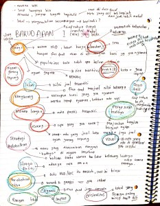 Notes when we had the first meeting.