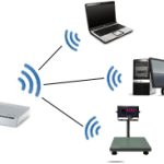 rede-wifi