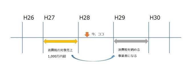 20160314_1