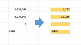 Excelのセルの表示形式-ユーザー定義を活用する!万円単位、千円単位の入力は?