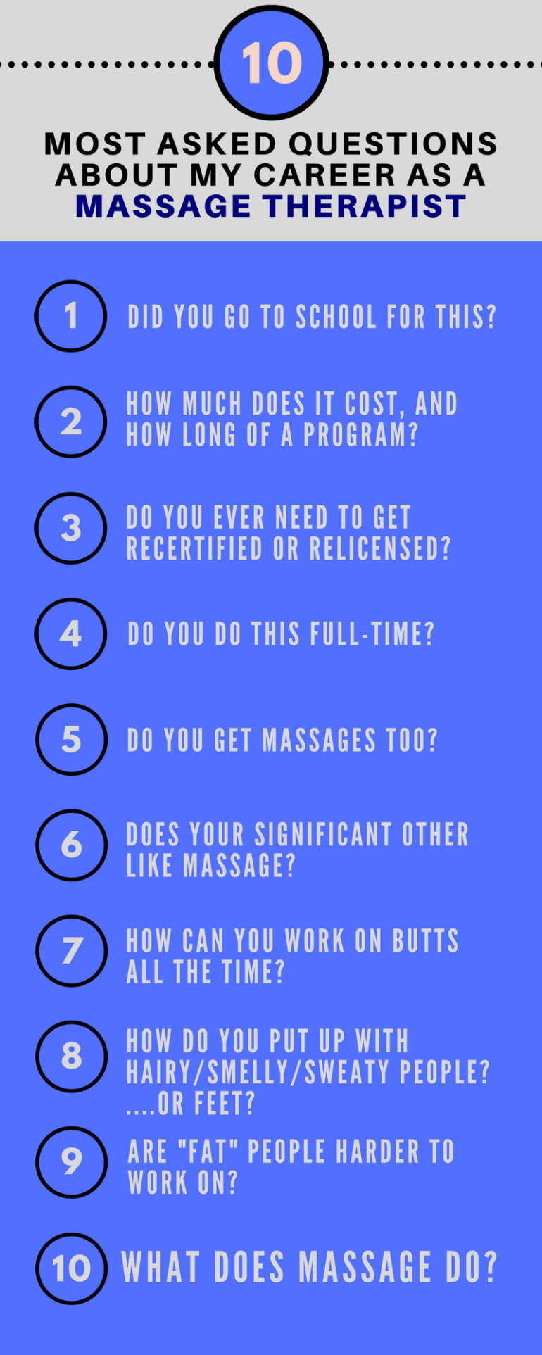 10 Most Asked Questions About My Career as a Massage Therapist
