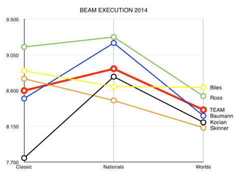 beam2014