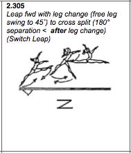 switchbeam