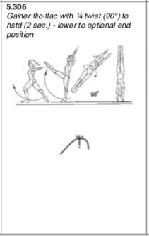 Gainer back handspring 1:4 to handstand (Honti)