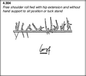 Shoulder roll (Garrison)