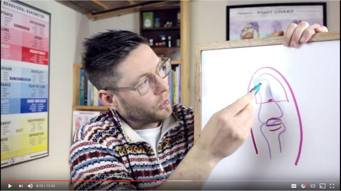 reflexology technique