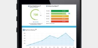 Chase free credit score phone app