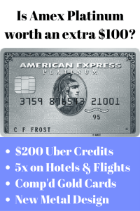 Amex Platinum benefits worth an extra $100 pinterest