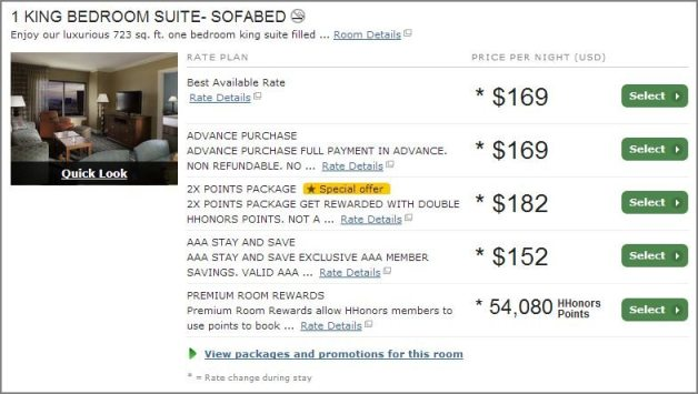 Hilton Grand Vacations Suites on the Las Vegas Strip rates