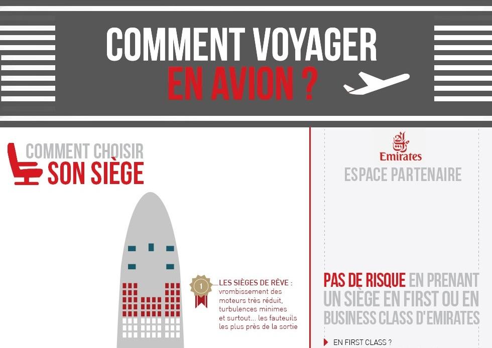Extrait [Infographie] comment voyager en avion