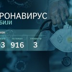 Još 54 osobe zaražene koronavirusom