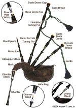 Scottish Bag Pipe
