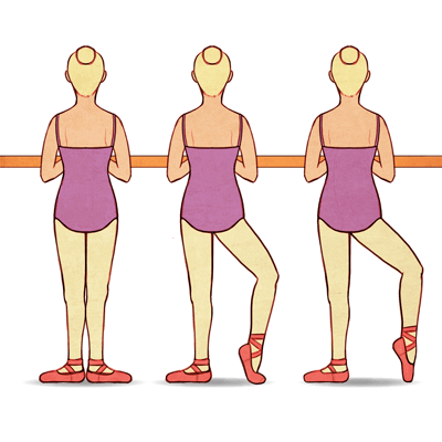 Finding Full Pointe Position