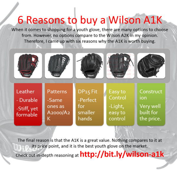 6 Reasons to Buy the Wilson A1K and Why It's Better than Its Competition