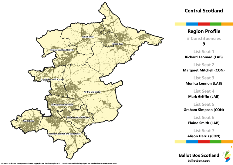 Central Region - Whole Region Map