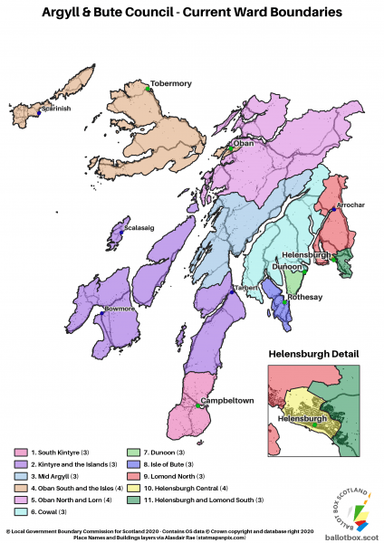 Argyll and Bute Current