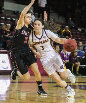 Presley Hudson broke the McGuirk Arena record for scoring in a single game on January 11 vs BSU.