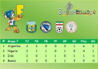 Grupo Argentina Mundial 2014 1