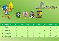 Grupo Brasil Mundial 2014 A 1