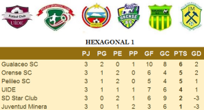 Hexagonal 1 jornada 3