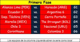 Copa Libertadores 2015 fase 1