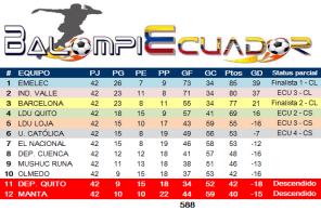 Tabla acumulada 20