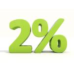 2% 150px