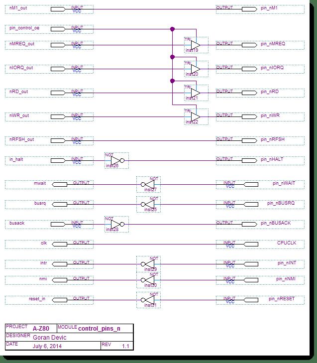 A-Z80 CPU control pins